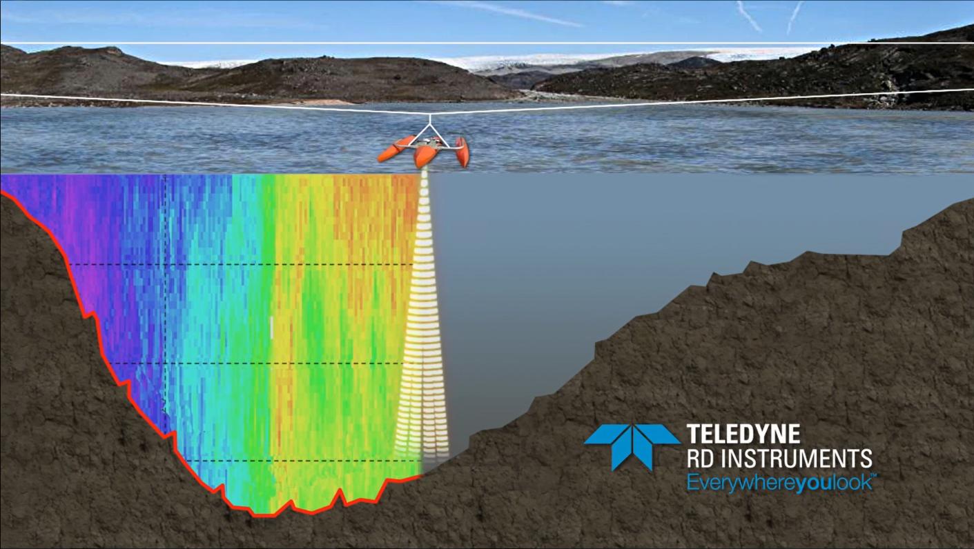 Monitoramento e mapeamento em tempo real com imagens 3D